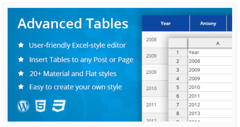 Advanced Tables Excel Style Table Editor